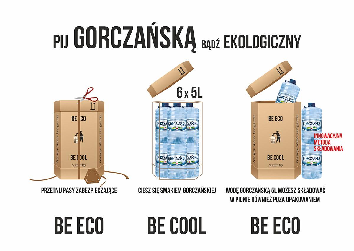 Woda Gorczańska opakowanie ekologiczne